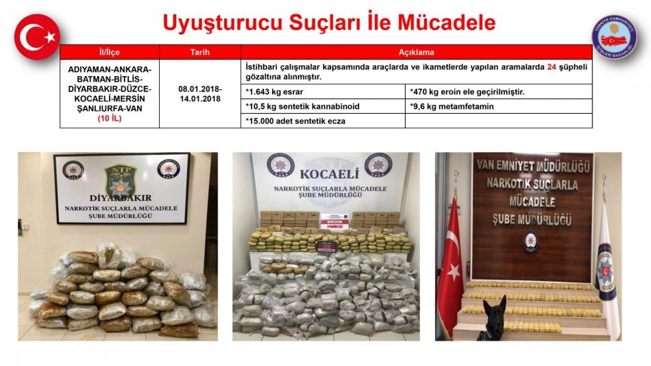 Bir Haftada 1299 Operasyon Yapıldı, 5671 Kişi Gözaltına Alındı