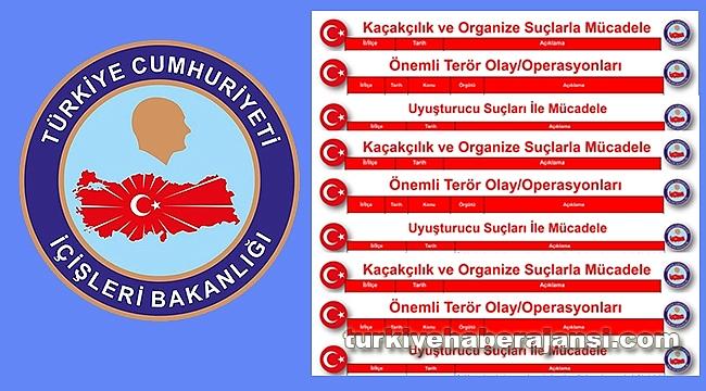 Bir Haftada 1299 OperasyonYapıldı, 5671 KişiGözaltına Alındı