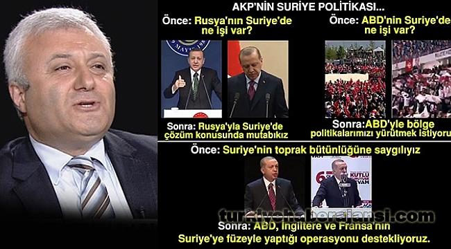 Olay Paylaşım: 1 Dakikada AKP'nin Suriye Politikası