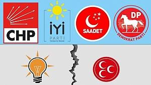 CHP-İYİ-SP-DP İttifakı, 'Cumhur İttifakını' Karıştırdı