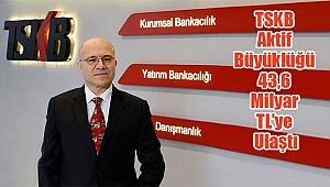TSKB Aktif Büyüklüğü 43,6 Milyar TL'ye Ulaştı