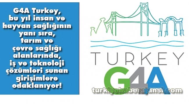 Grants4Apps Turkey 2019 İçin Son Başvuru Tarihi; 28 Şubat