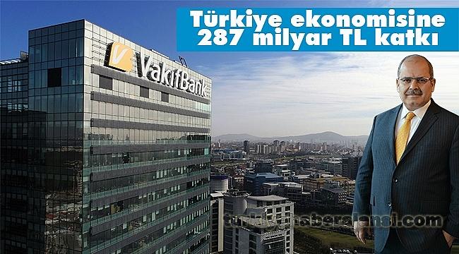 VakıfBank 2018 Finansal Sonuçlarını Açıkladı: