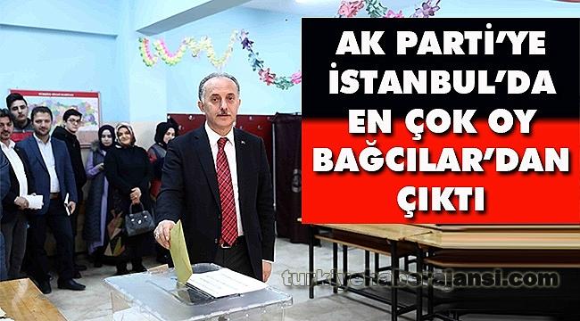 İstanbul'da AK Parti'nin En Çok Oy Alan Adayı, Lokman Çağırıcı Oldu