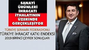 Türkiye İhracat Katkı Endeksi 2019 Yılı İlk Çeyrek Sonuçları Açıklandı