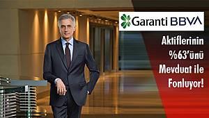 Garanti BBVA Aktiflerinin %63'ünü Mevduat ile Fonluyor!