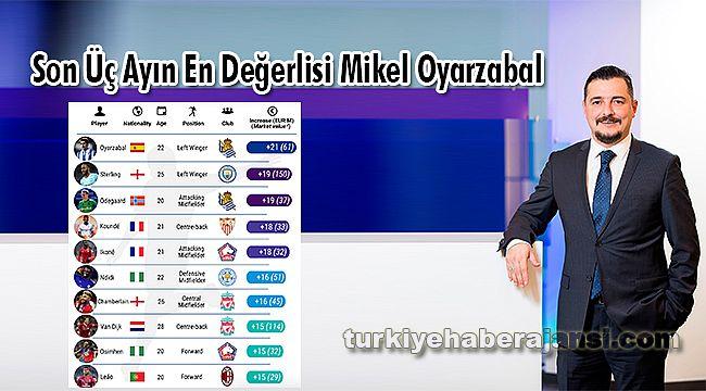 Son Üç Ayın En Değerlisi Mikel Oyarzabal