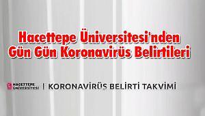 Hacettepe Üniversitesi'nden Gün Gün Koronavirüs Belirtileri