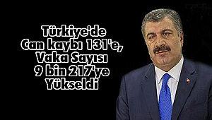 Türkiye'de Can kaybı 131'e, Vaka Sayısı 9 bin 217'ye Yükseldi