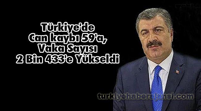 Türkiye'de Can kaybı 59'a, Vaka Sayısı 2 Bin 433'e Yükseldi