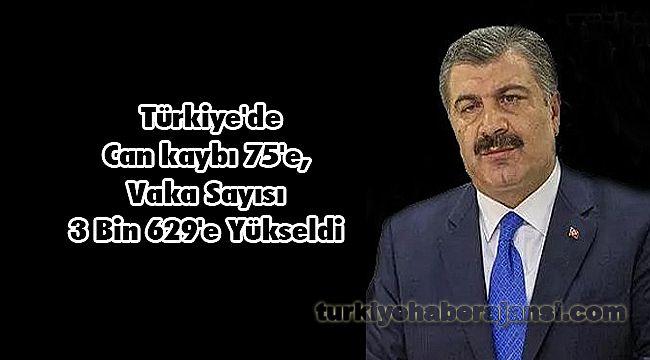Türkiye'de Can kaybı 75'e, Vaka Sayısı 3 Bin 629'e Yükseldi