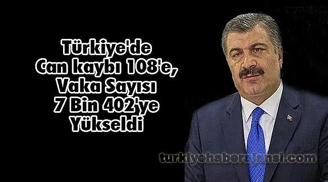 Türkiye'de Koronavirüsten Can Kaybı 108'e, Vaka Sayısı 7402'ye Yükseldi