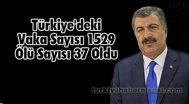 Türkiye'deki Vaka Sayısı 1529 Ölü Sayısı 37 Oldu