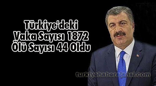 Türkiye'deki Vaka Sayısı 1872 Ölü Sayısı 44 Oldu