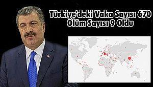 Türkiye'deki Vaka Sayısı 670 Ölüm Sayısı 9 Oldu