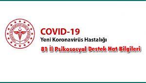 Covid-19 İçin 81 İl Psikososyal Destek Hat Bilgileri