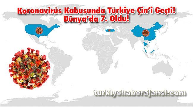 Koronavirüs Kabusunda Türkiye Çin'i Geçti!