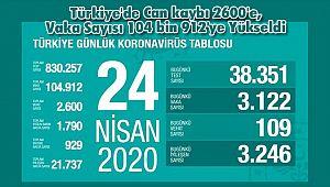 Türkiye'de Can kaybı 2600'e, Vaka Sayısı 104 bin 912'ye Yükseldi