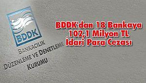 BDDK'dan 18 Bankaya 102,1 Milyon TL İdari Para Cezası