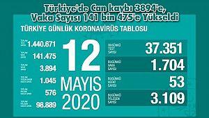 Türkiye'de Can kaybı 3894'e, Vaka Sayısı 141 bin 475'e Yükseldi