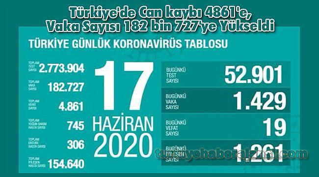 Türkiye'de Can kaybı 4861'e, Vaka Sayısı 182 bin 727'ye Yükseldi