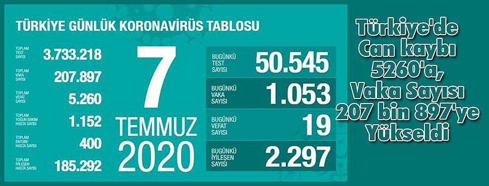 Türkiye'de Can kaybı 5260'a, Vaka Sayısı 207 bin 897'ye Yükseldi