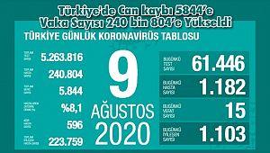Türkiye'de Can kaybı 5844'e Vaka Sayısı 240 bin 804'e Yükseldi