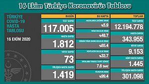16 Ekim Türkiye Koronavirüs Tablosu