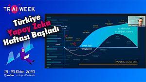 Türkiye Yapay Zeka Haftası Başladı