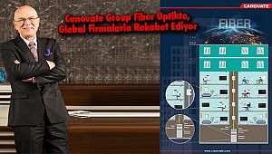 Canovate Group Fiber Optikte, Global Firmalarla Rekabet Ediyor