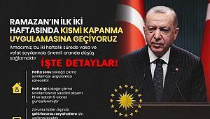 Kısmi kapanma dönemi başlıyor! Erdoğan Ramazan tedbirlerini Açıkladı