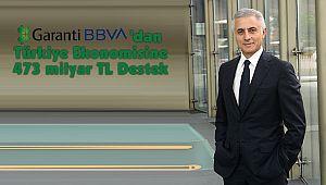 Garanti BBVA'dan Türkiye Ekonomisine 473 milyar TL Destek