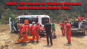 AKUT, 184 İnsanın ve Yüzlerce Hayvanın Kurtarılmasına Destek Oldu