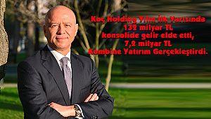 KOÇ Holding, Yılın İlk Yarısında Kar ve Yatırım Açıkladı