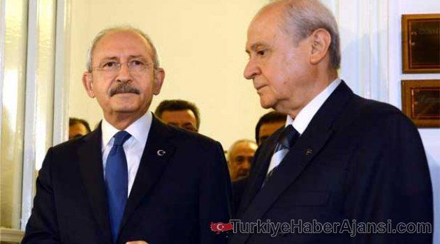 Kılıçdaroğlu'dan Sürpriz Randevu Talebi